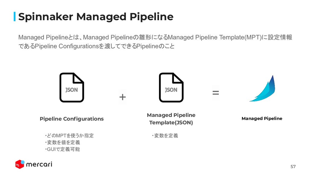 57 Spinnaker Managed Pipeline Managed Pipelineと...