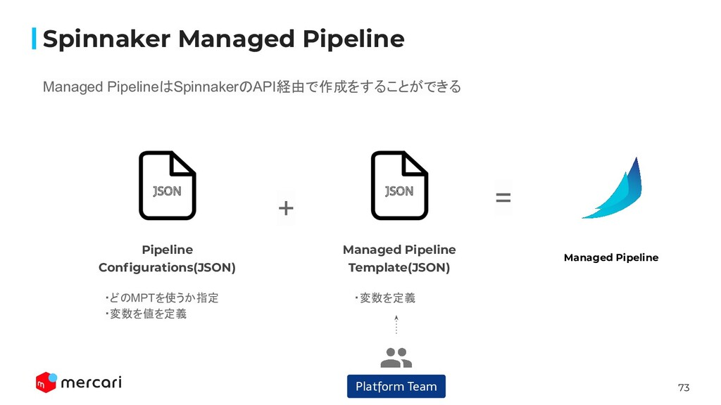 73 Spinnaker Managed Pipeline Managed Pipelineは...