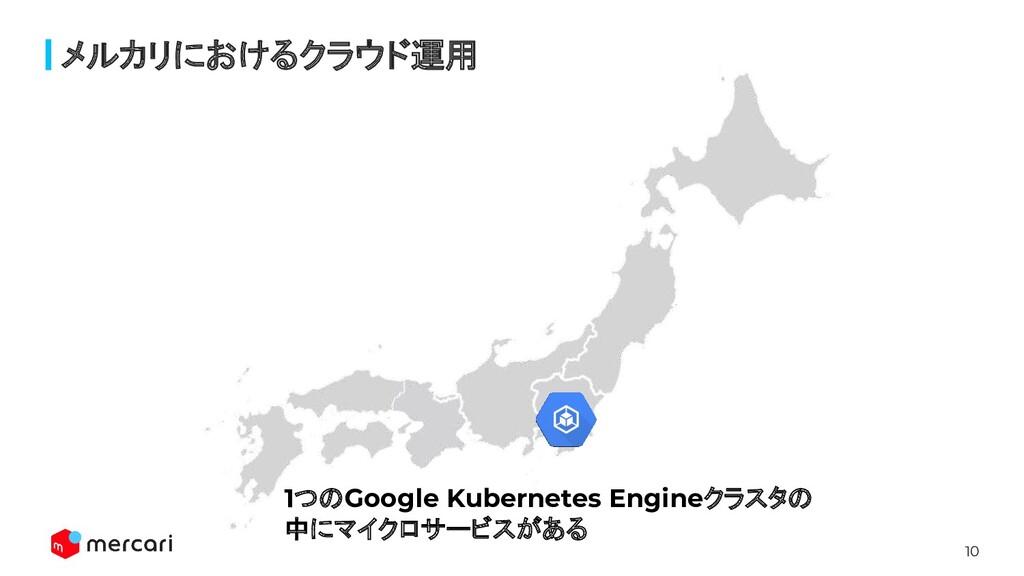 10 1つのGoogle Kubernetes Engineクラスタの 中にマイクロサービスが...