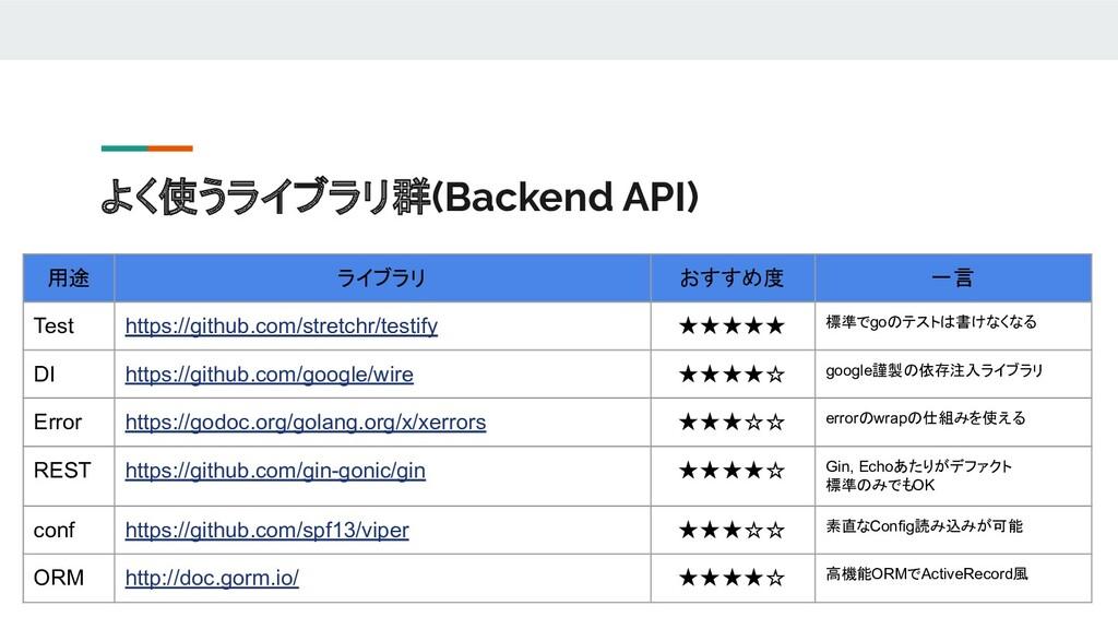 よく使うライブラリ群(Backend API) 用途 ライブラリ おすすめ度 一言 Test ...