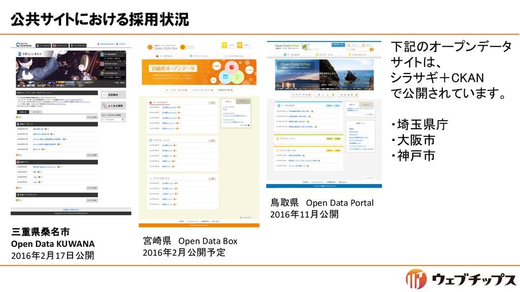 Open Data KUWANA 2016217...
