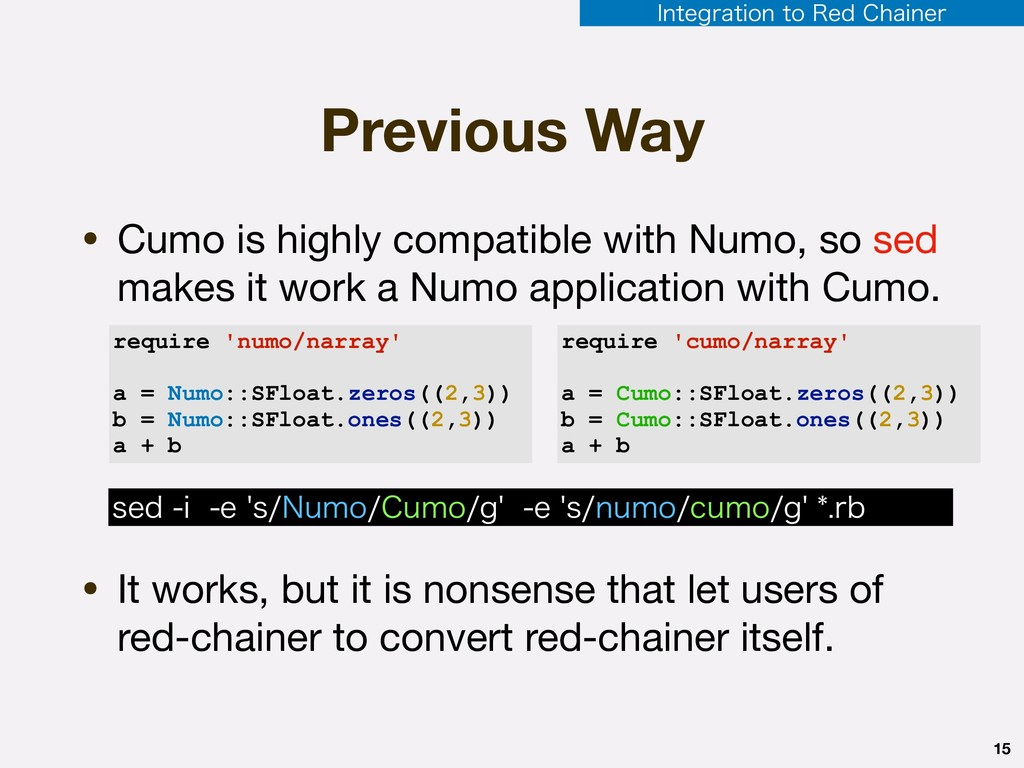 Previous Way 15 • Cumo is highly compatible wit...
