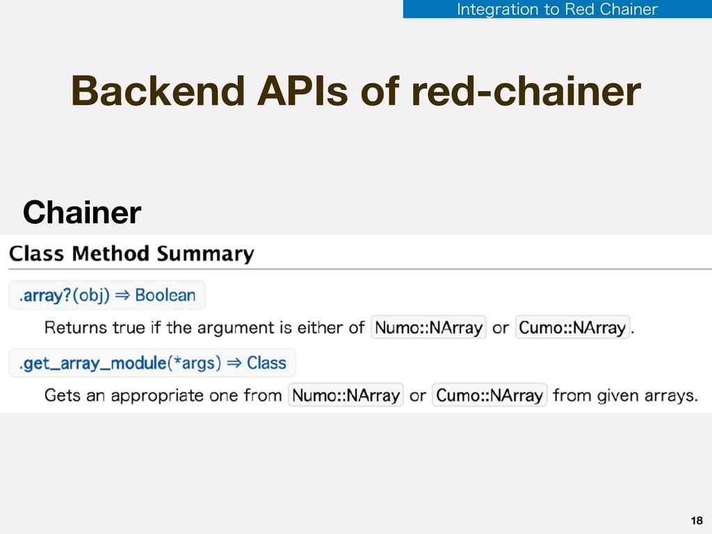 Backend APIs of red-chainer 18 Chainer *OUFHSBU...