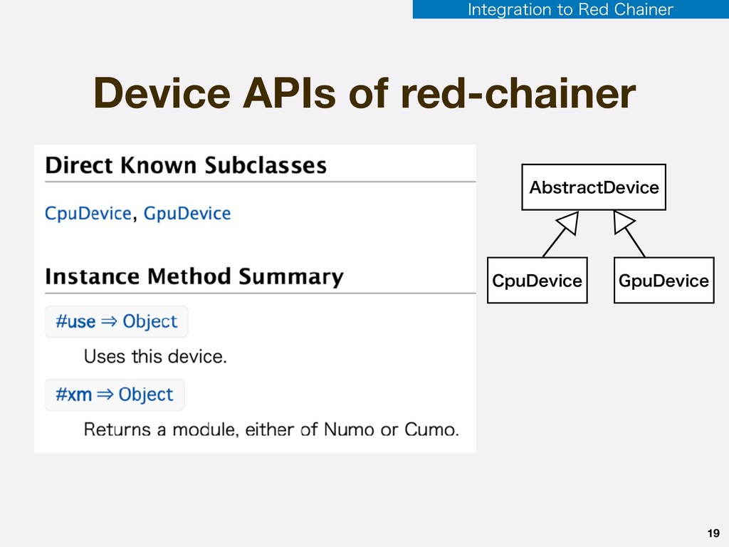 "Device APIs of red-chainer 19 ""CTUSBDU%FWJDF $Q..."