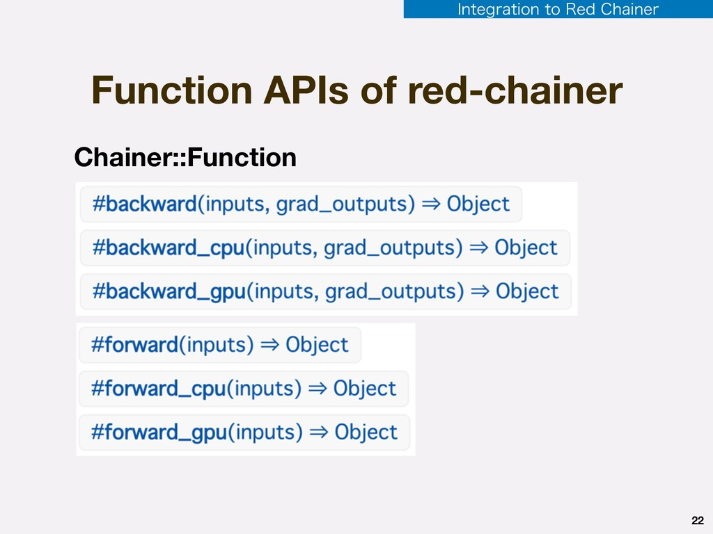 Function APIs of red-chainer 22 Chainer::Functi...