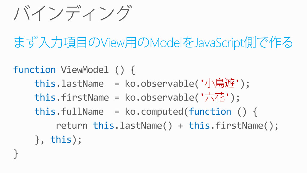 View Model JavaScript function ViewModel () { t...