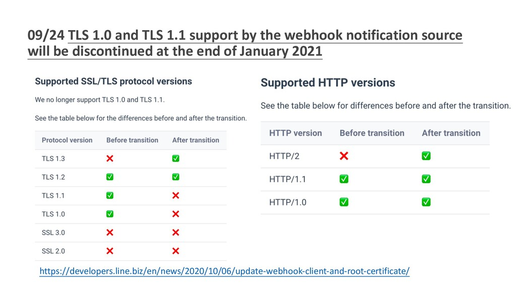 09/24 TLS 1.0 and TLS 1.1 support by the webhoo...