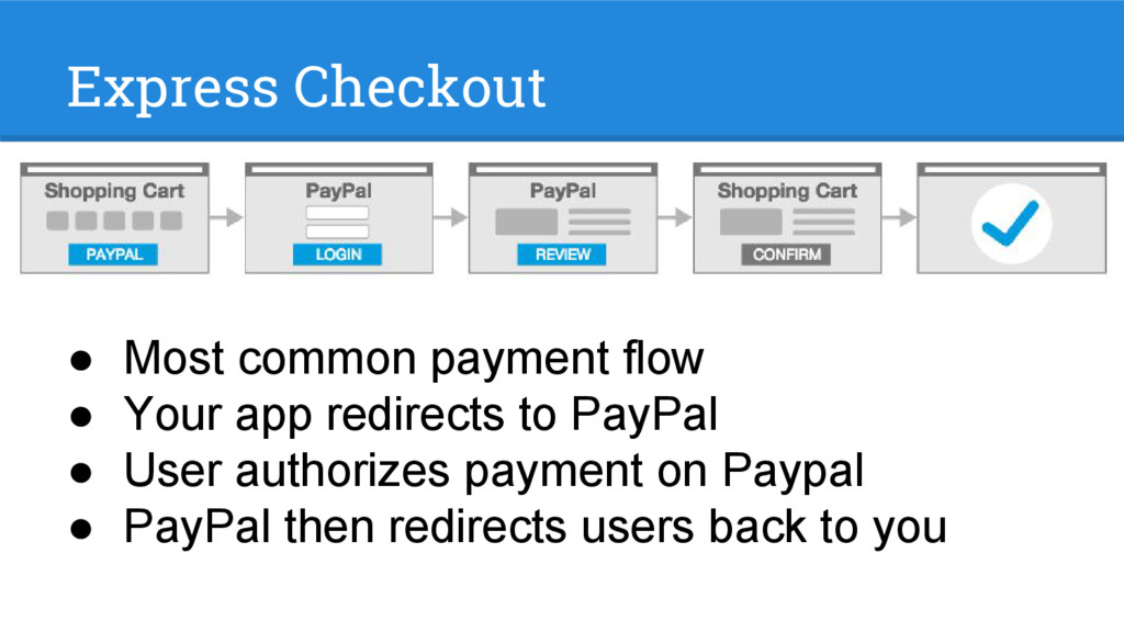 Express Checkout ● Most common payment flow ● Y...