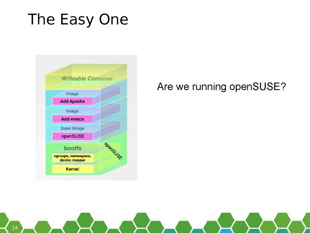 14 The Easy One Are we running openSUSE?