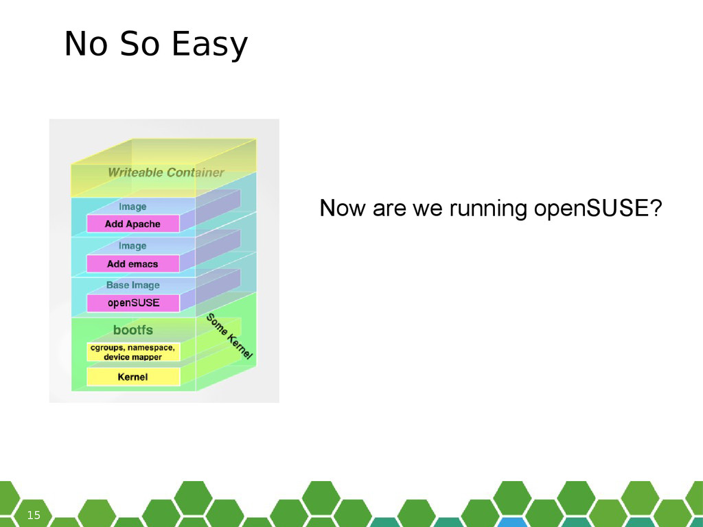 15 No So Easy Now are we running openSUSE?