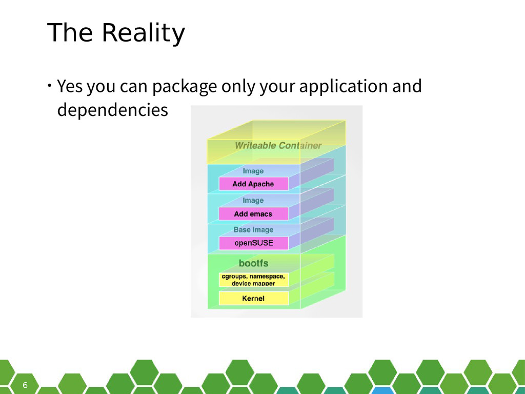 6 The Reality • Yes you can package only your a...
