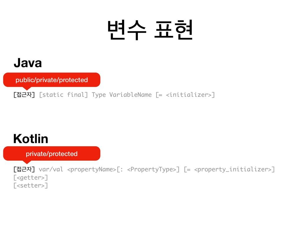 ߸ࣻ അ Kotlin Java [Ӕ] var/val <propertyName>[...