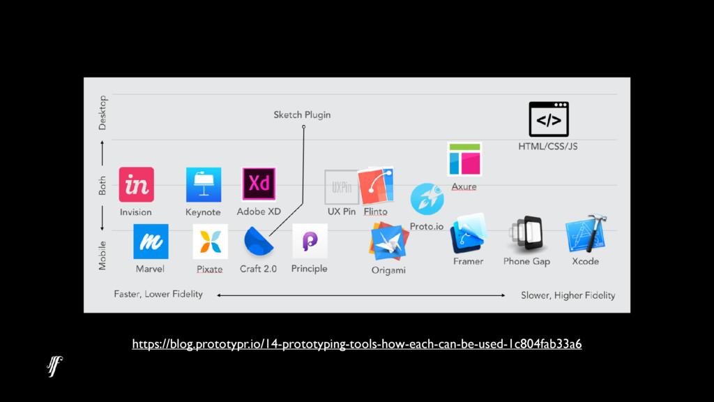 https://blog.prototypr.io/14-prototyping-tools-...