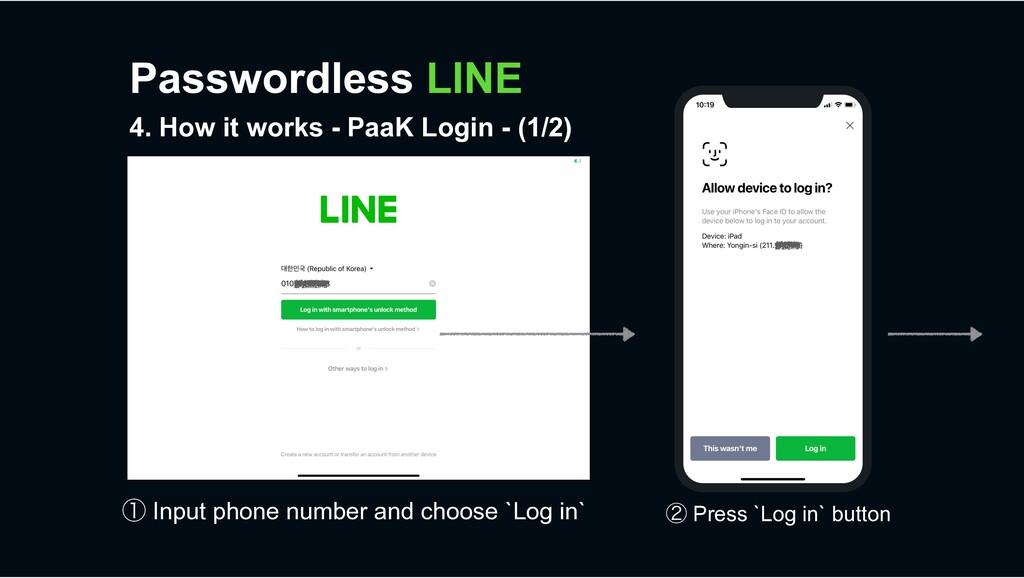 4. How it works - PaaK Login - (1/2) Passwordle...