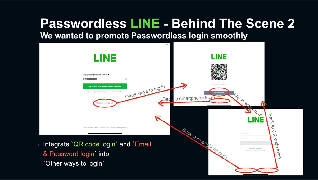We wanted to promote Passwordless login smoothl...