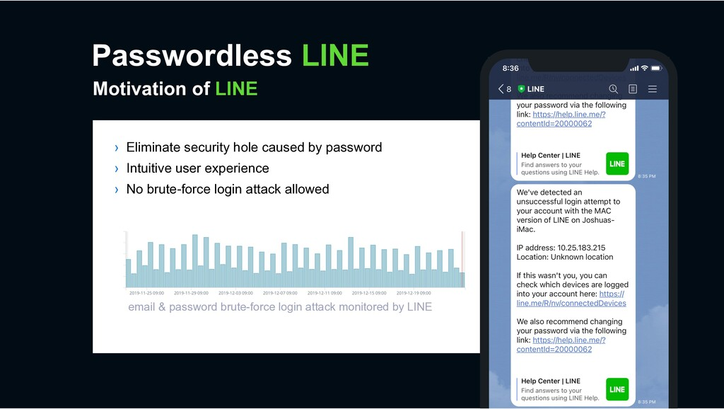 email & password brute-force login attack monit...