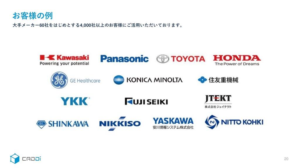 お客様の例 20 大手メーカー60社をはじめとする4,000社以上のお客様にご活用いただいてお...