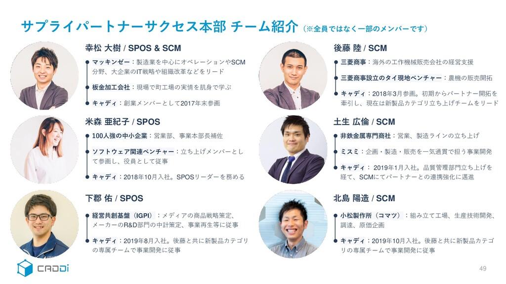 サプライパートナーサクセス本部 チーム紹介(※全員ではなく一部のメンバーです) 49 米森 亜...