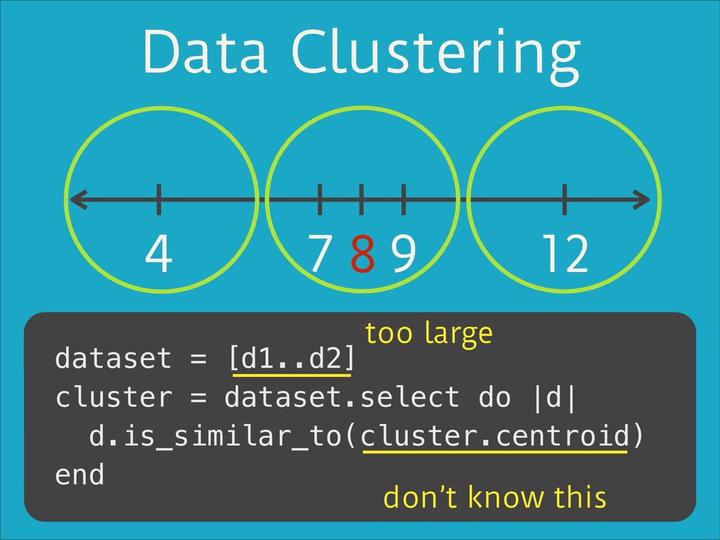 Data Clustering 4 12 8 9 7 dataset = [d1..d2] c...
