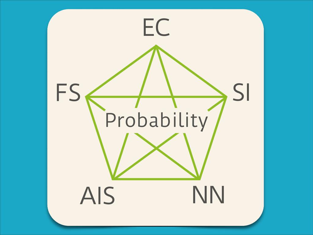EC SI NN AIS FS Probability