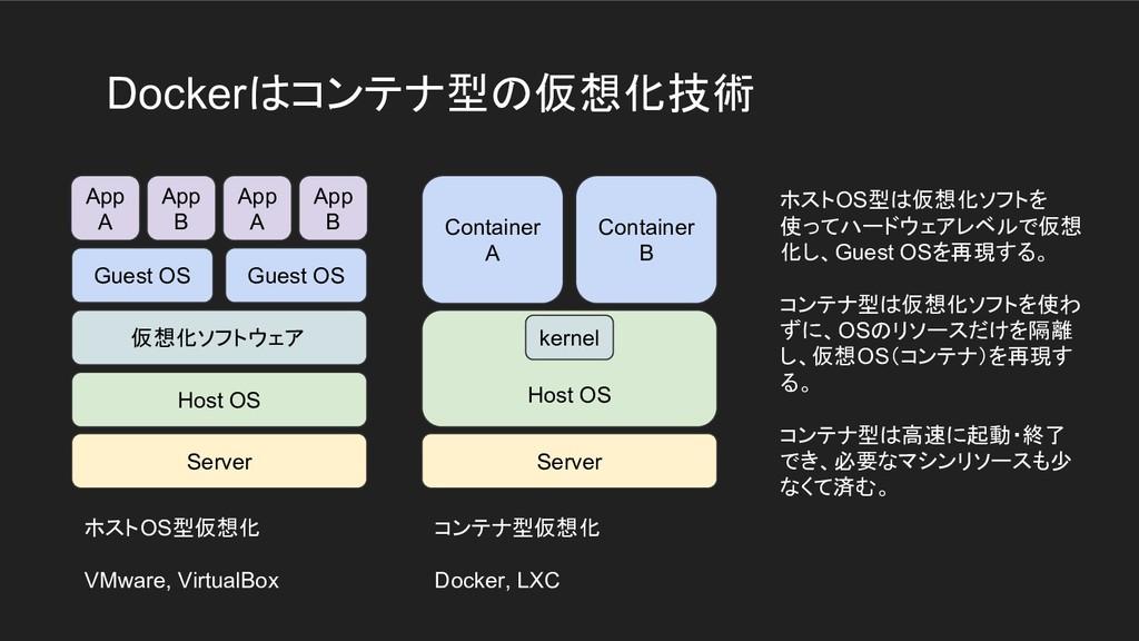 ホストOS型は仮想化ソフトを 使ってハードウェアレベルで仮想 化し、Guest OSを再現する...
