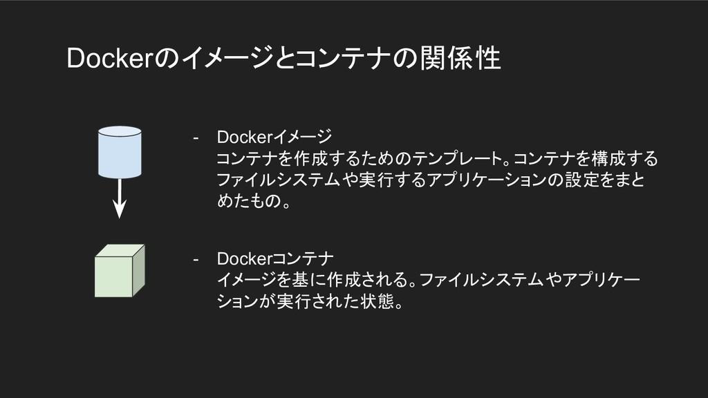 - Dockerコンテナ イメージを基に作成される。ファイルシステムやアプリケー ションが実行...