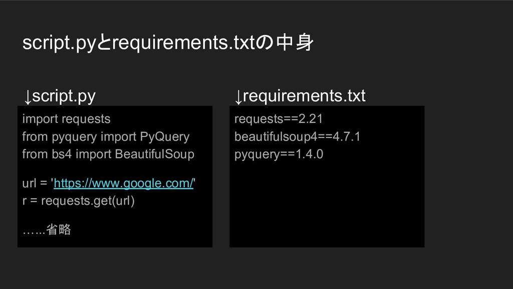 script.pyとrequirements.txtの中身 import requests f...
