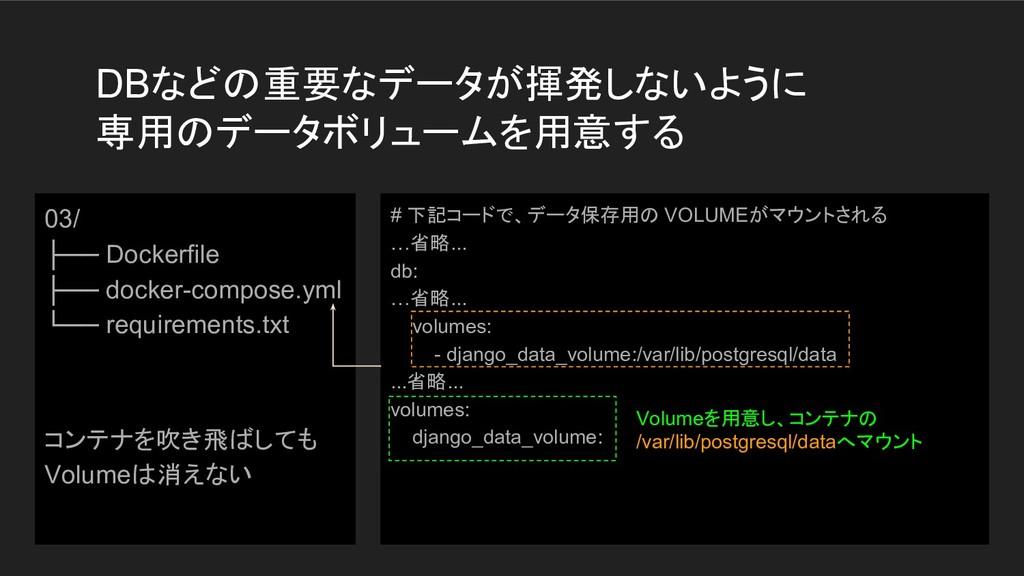 03/ ├── Dockerfile ├── docker-compose.yml └── r...