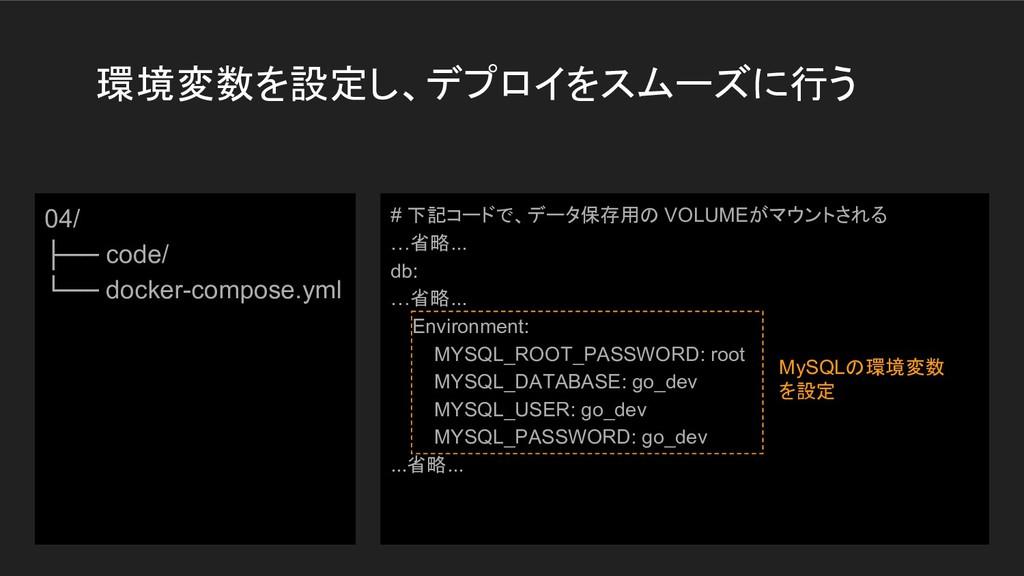 04/ ├── code/ └── docker-compose.yml # 下記コードで、デ...