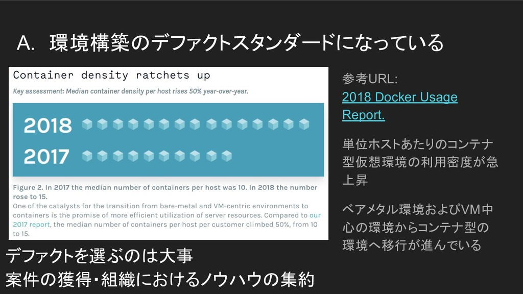 A. 環境構築のデファクトスタンダードになっている 参考URL: 2018 Docker Us...