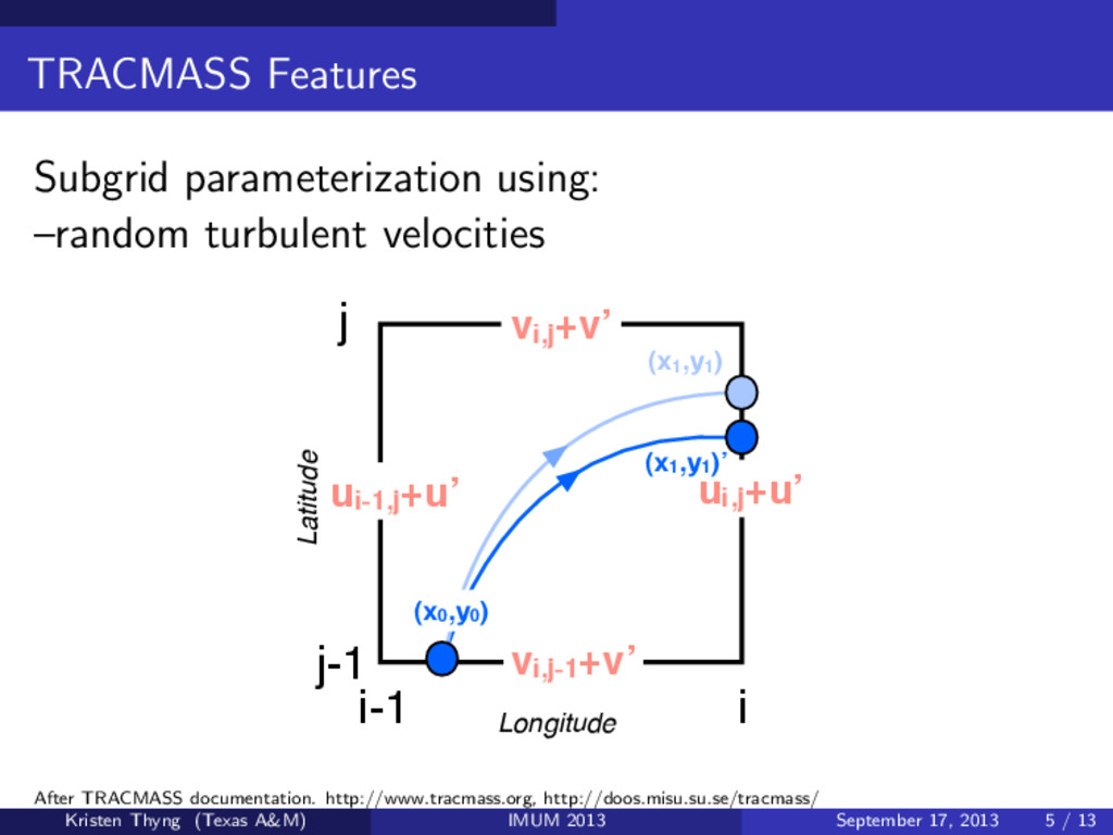 TRACMASS Features Subgrid parameterization usin...