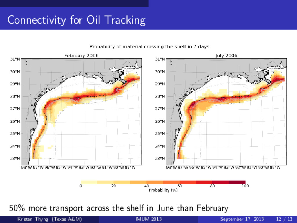 Connectivity for Oil Tracking 50% more transpor...