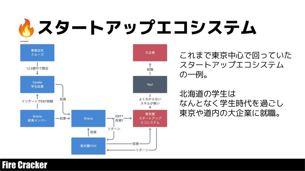🔥スタートアップエコシステム これまで東京中心で回っていた スタートアップエコシステム の一例...