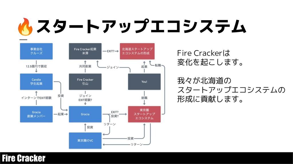 🔥スタートアップエコシステム Fire Crackerは 変化を起こします。 我々が北海道の ...
