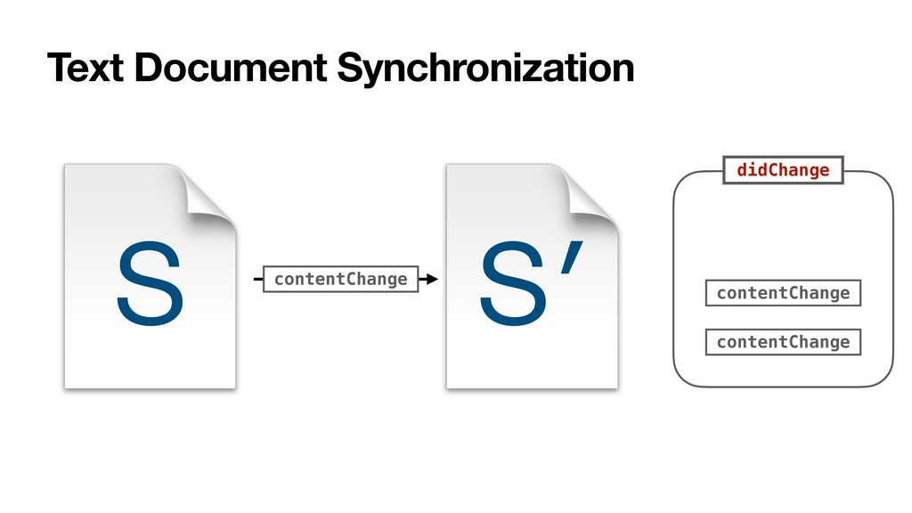 Text Document Synchronization S contentChange c...