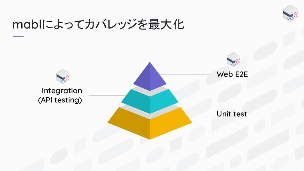 mablによってカバレッジを最大化 Unit test Web E2E Integration...