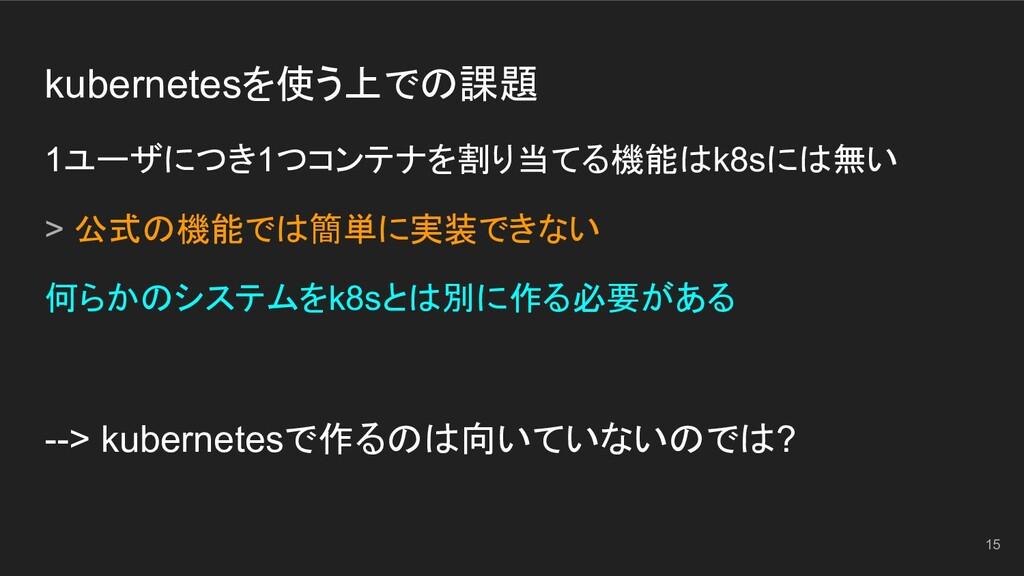 kubernetesを使う上での課題 1ユーザにつき1つコンテナを割り当てる機能はk8sには無...