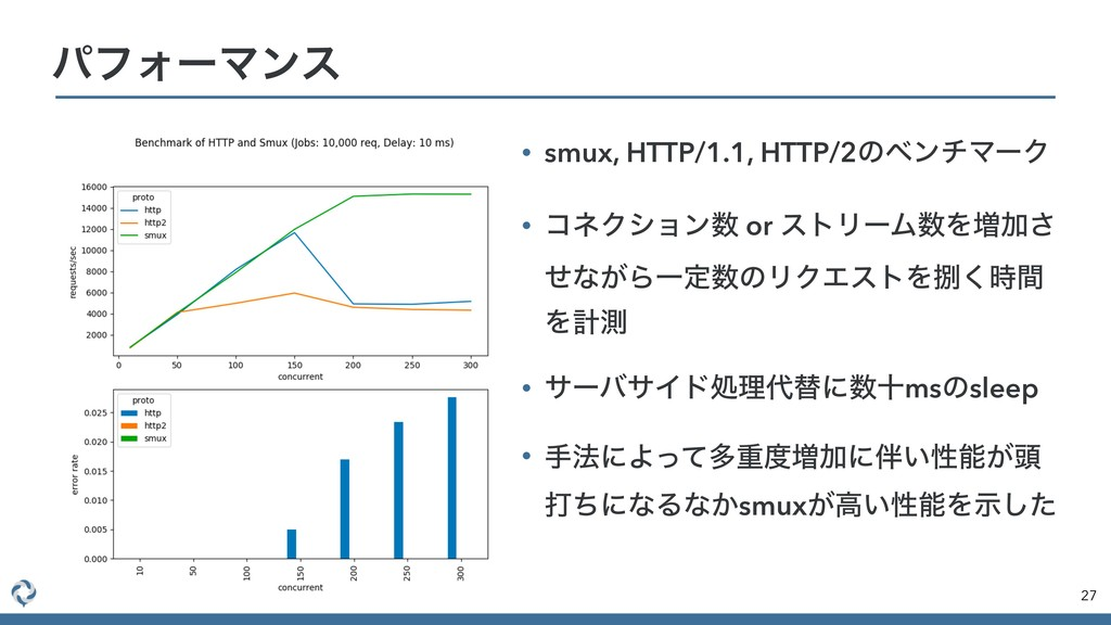 ύϑΥʔϚϯε 27 • smux, HTTP/1.1, HTTP/2ͷϕϯνϚʔΫ • ίω...