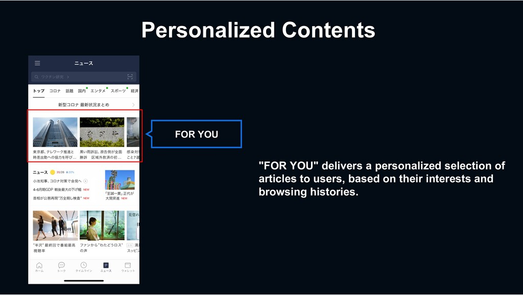 """Personalized Contents FOR YOU """"FOR YOU"""" deliver..."""