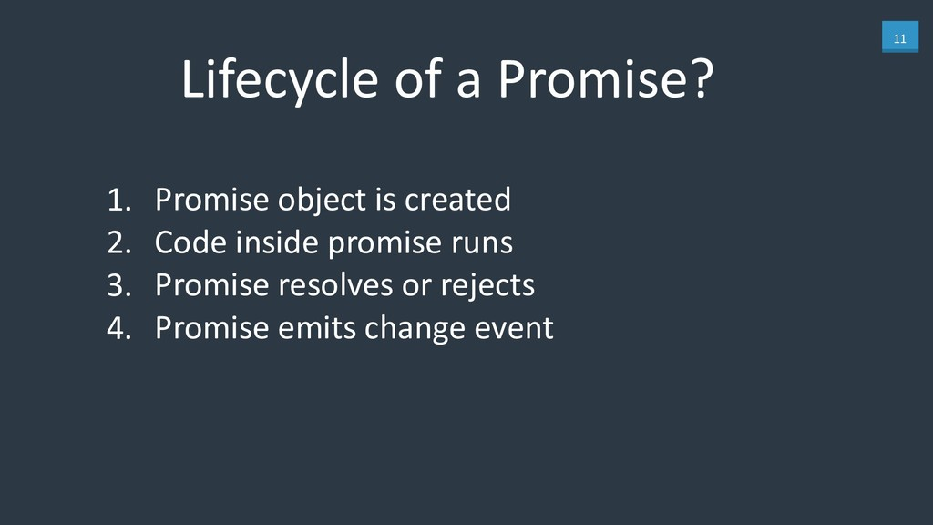 11 Lifecycle of a Promise? 1. Promise object is...