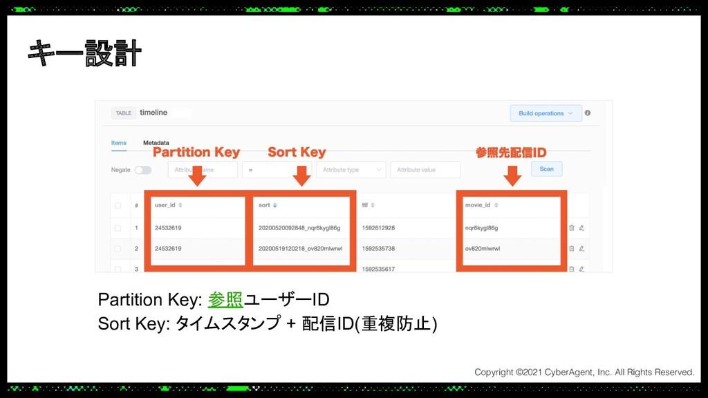 キー設計 Partition Key: 参照ユーザーID Sort Key: タイムスタンプ ...