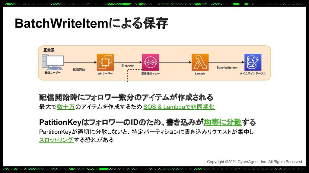 BatchWriteItemによる保存 配信開始時にフォロワー数分のアイテムが作成される 最大...