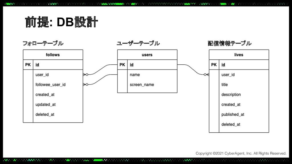 前提: DB設計 ユーザーテーブル フォローテーブル 配信情報テーブル