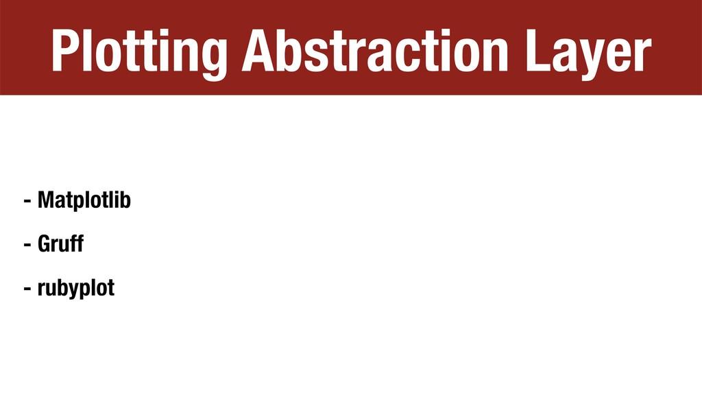 Plotting Abstraction Layer - Matplotlib - Gruff...