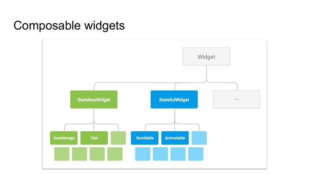 Composable widgets