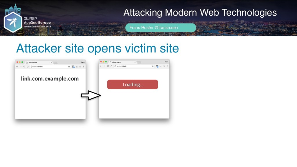 Author name her Attacker site opens victim site...