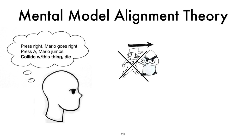 Mental Model Alignment Theory 20 Press right, M...
