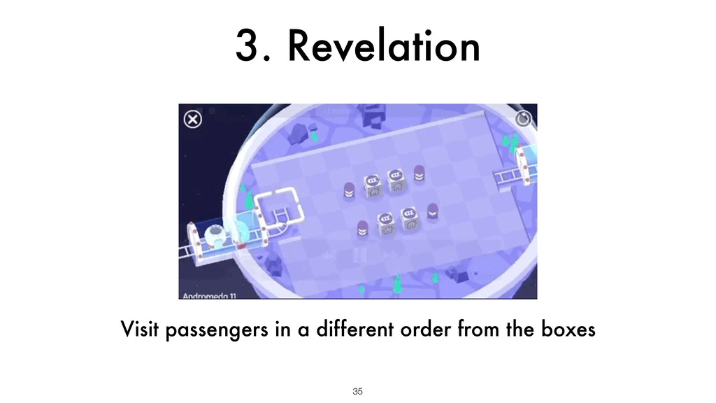 3. Revelation 35 Visit passengers in a differen...
