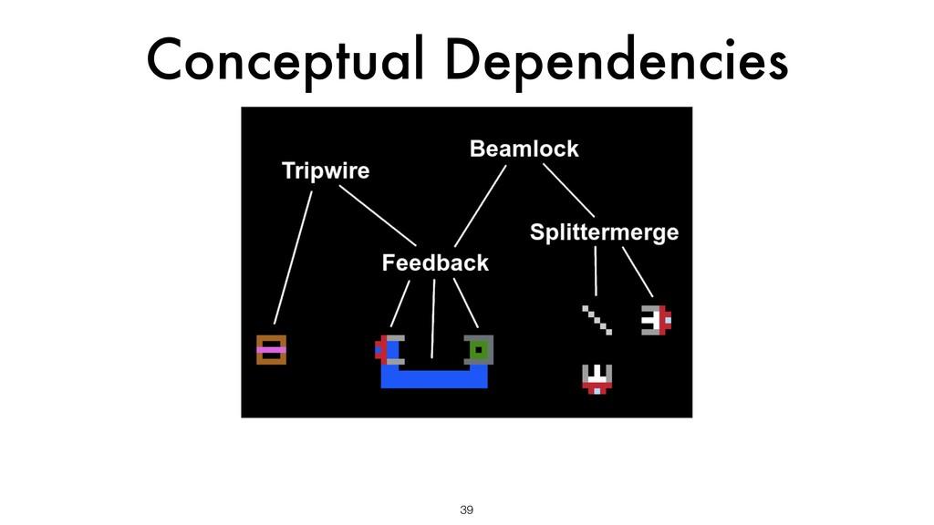 Conceptual Dependencies 39