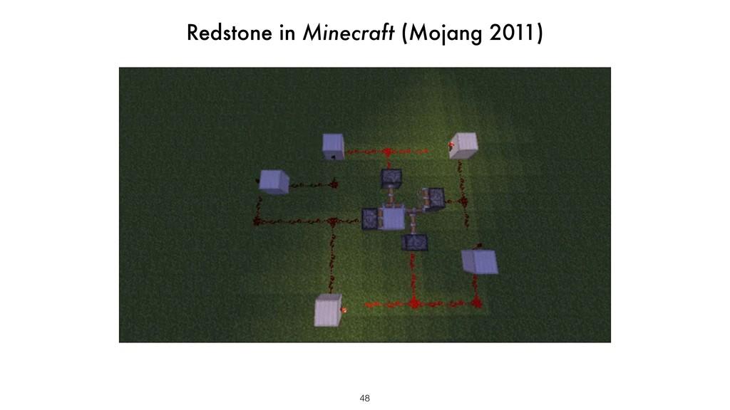 48 Redstone in Minecraft (Mojang 2011)